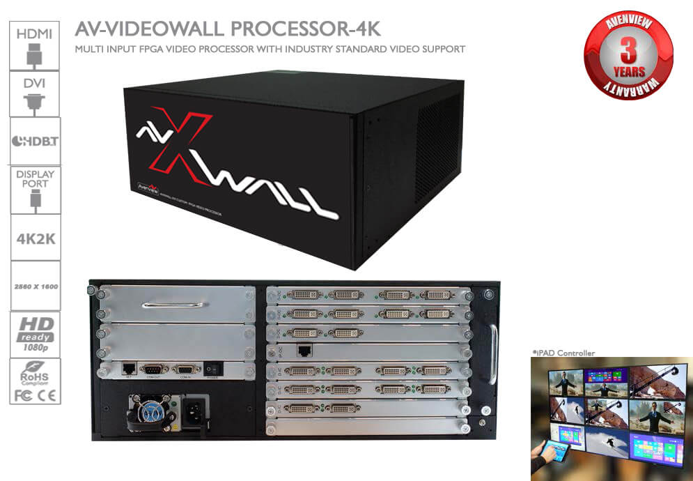 Avenview HDM-AVXWALL | 4k Video Wall Controller